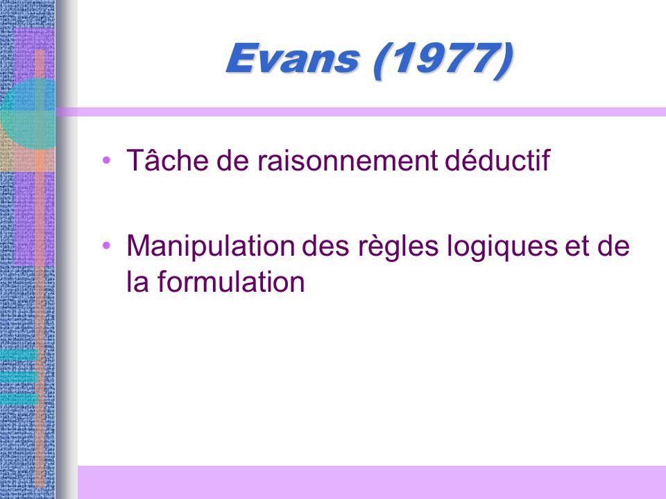 Evans (1977) Tâche de raisonnement déductif Manipulation des règles logiques et de la formulation