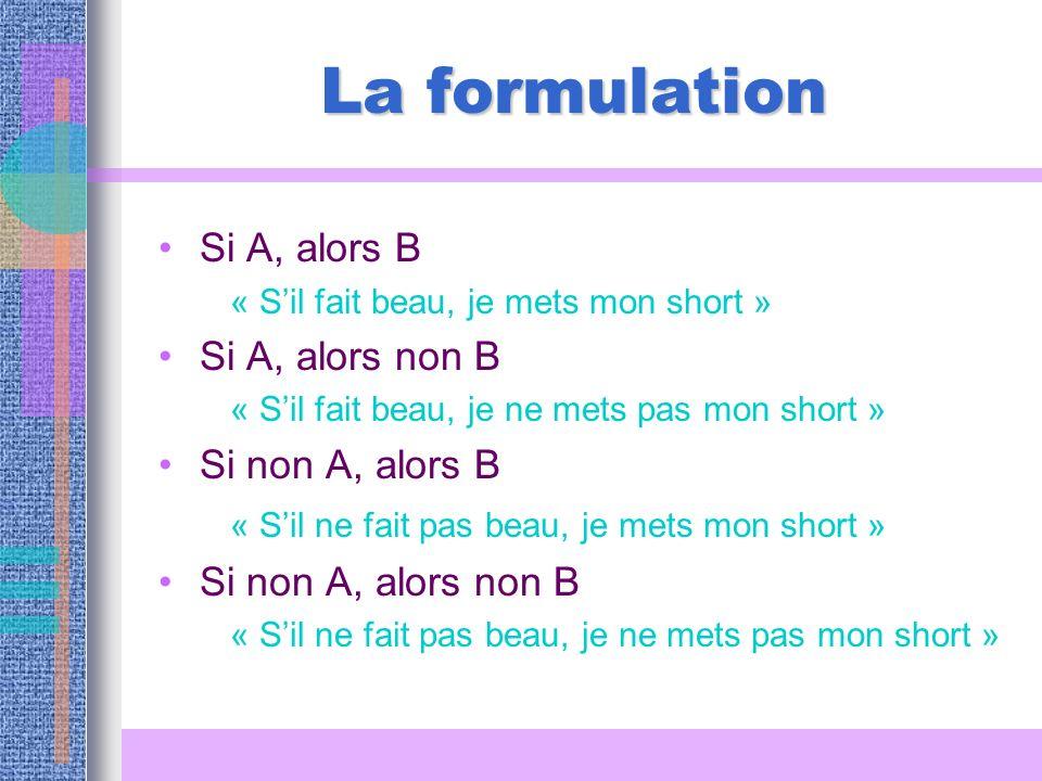 La formulation Si A, alors B « Sil fait beau, je mets mon short » Si A, alors non B « Sil fait beau, je ne mets pas mon short » Si non A, alors B « Si