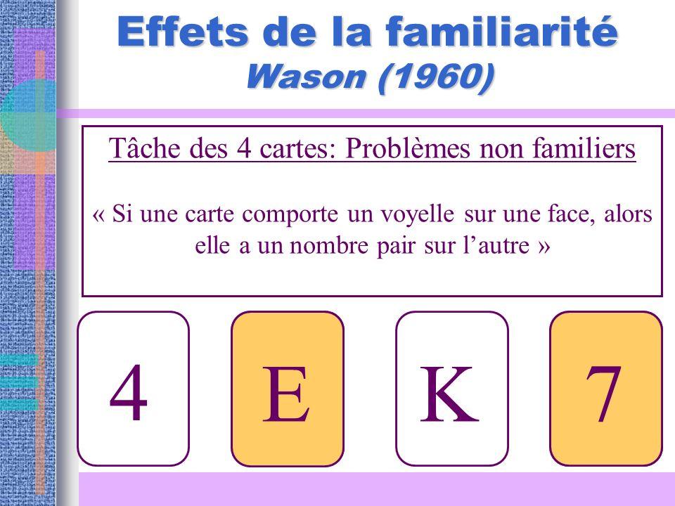 Tâche des 4 cartes: Problèmes non familiers « Si une carte comporte un voyelle sur une face, alors elle a un nombre pair sur lautre » 4 7 KE Effets de