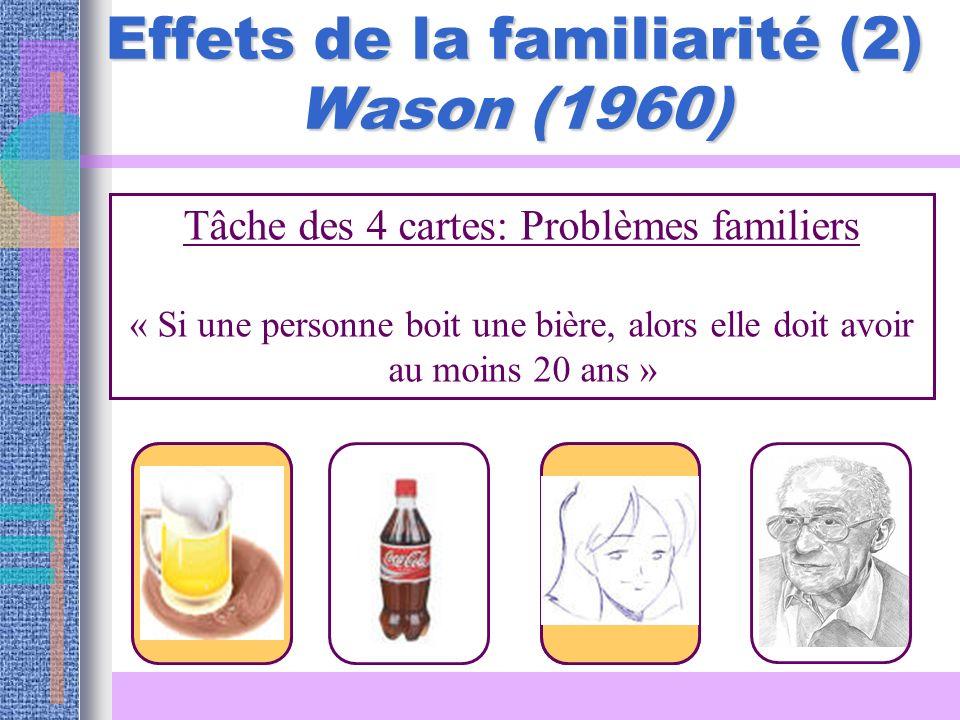 Tâche des 4 cartes: Problèmes familiers « Si une personne boit une bière, alors elle doit avoir au moins 20 ans » Effets de la familiarité (2) Wason (