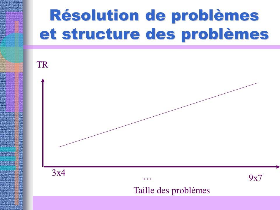 Résolution de problèmes et structure des problèmes TR Taille des problèmes 3x4 … 9x7