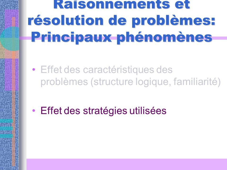 Raisonnements et résolution de problèmes: Principaux phénomènes Effet des caractéristiques des problèmes (structure logique, familiarité) Effet des st