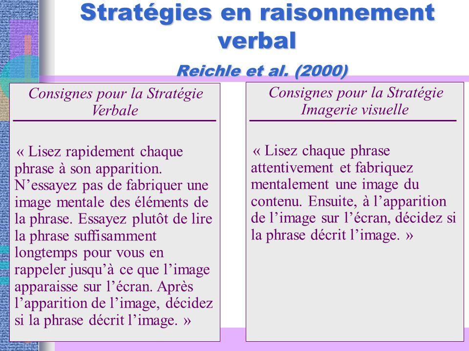 Stratégies en raisonnement verbal Reichle et al. (2000) Consignes pour la Stratégie Imagerie visuelle « Lisez chaque phrase attentivement et fabriquez