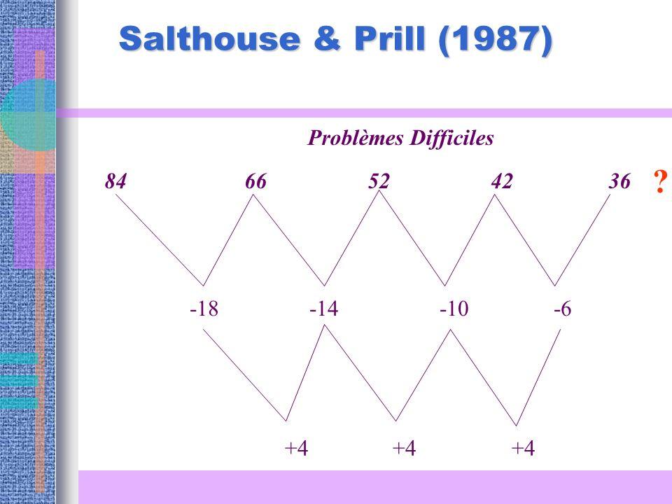 Salthouse & Prill (1987) 84 66 52 42 36 -18 -14 -10 -6 +4 +4 +4 Problèmes Difficiles ?