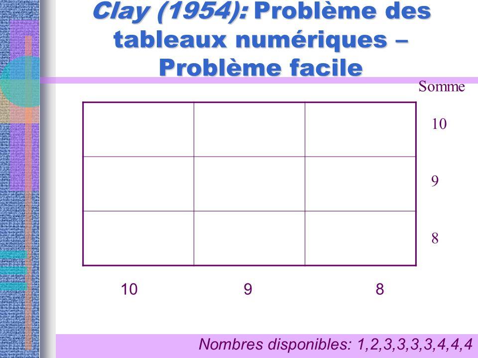 Clay (1954): Problème des tableaux numériques – Problème facile 10 9 8 Somme 10 9 8 Nombres disponibles: 1,2,3,3,3,3,4,4,4