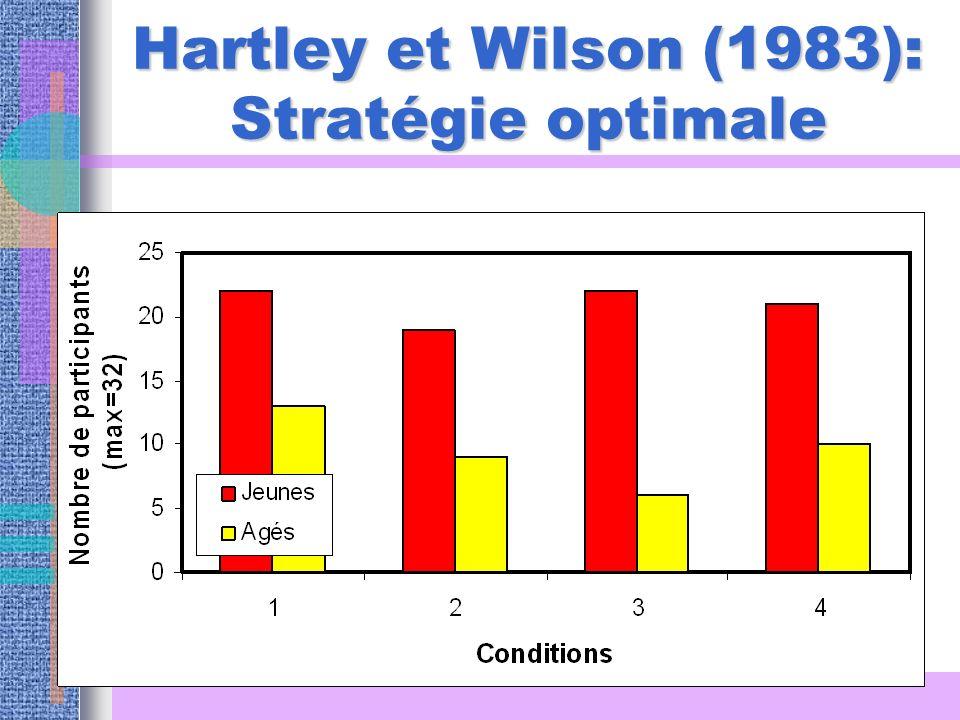 Hartley et Wilson (1983): Stratégie optimale