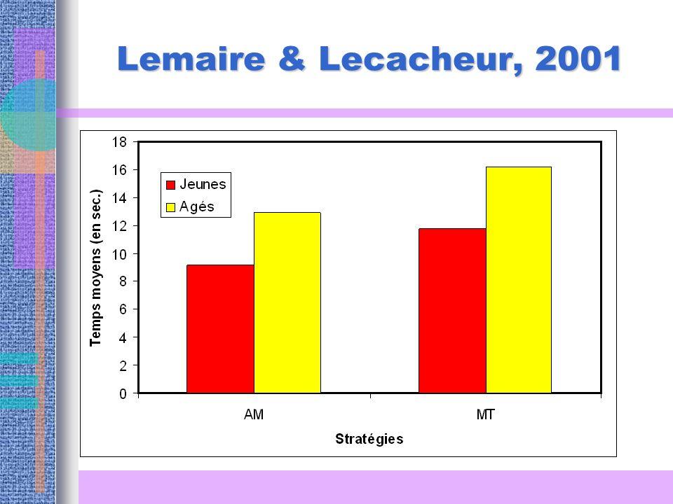 Lemaire & Lecacheur, 2001