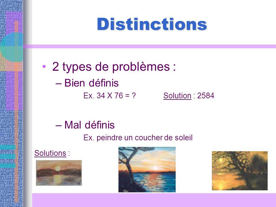 Distinctions 2 types de problèmes : –Bien définis Ex. 34 X 76 = ? Solution : 2584 –Mal définis Ex. peindre un coucher de soleil Solutions :
