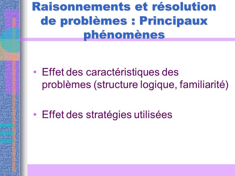 Raisonnements et résolution de problèmes: Principaux phénomènes Effet des caractéristiques des problèmes (structure logique, familiarité) Effet des stratégies utilisées