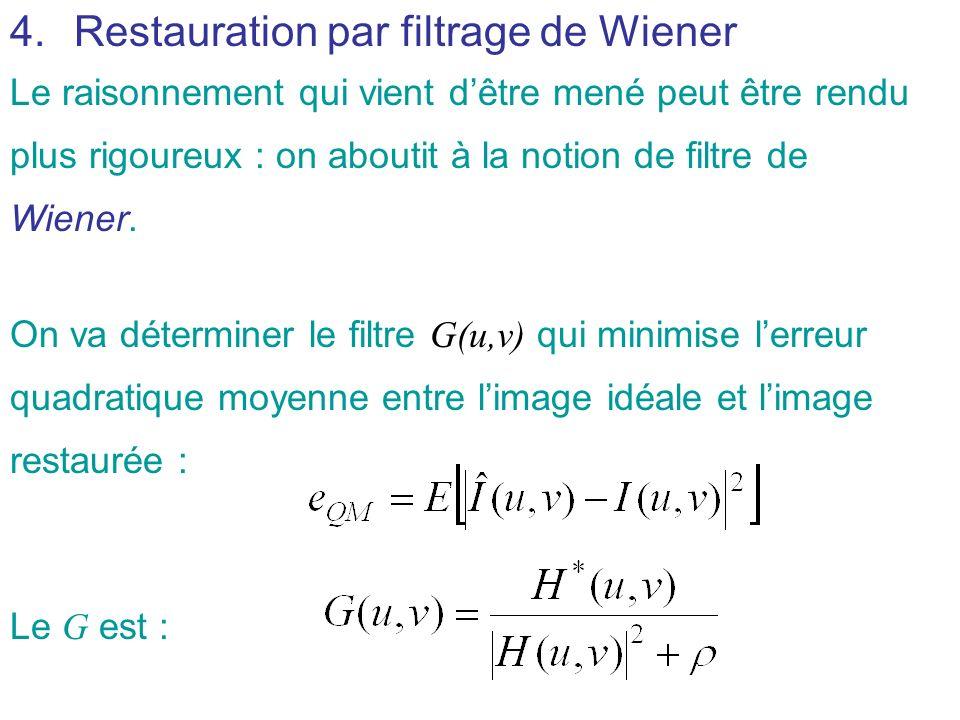 4.Restauration par filtrage de Wiener Le raisonnement qui vient dêtre mené peut être rendu plus rigoureux : on aboutit à la notion de filtre de Wiener