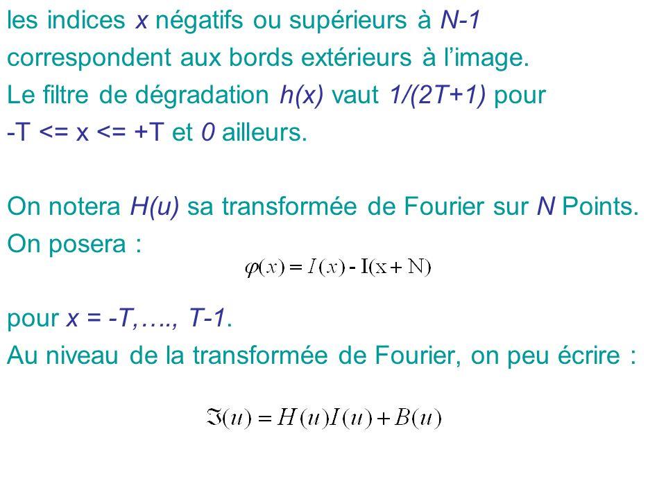les indices x négatifs ou supérieurs à N-1 correspondent aux bords extérieurs à limage. Le filtre de dégradation h(x) vaut 1/(2T+1) pour -T <= x <= +T