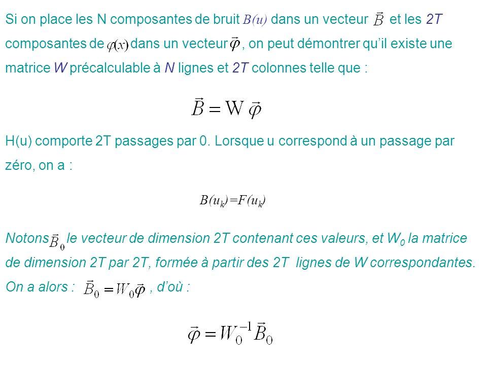 Si on place les N composantes de bruit B(u) dans un vecteur et les 2T composantes de dans un vecteur, on peut démontrer quil existe une matrice W préc