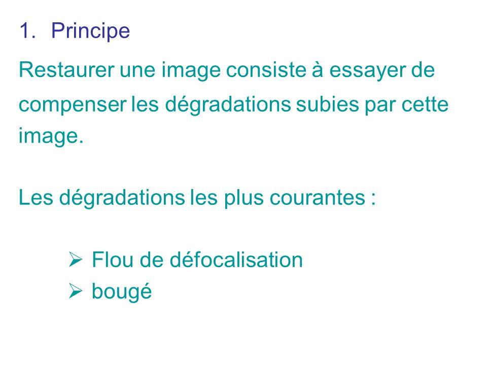 Limage F dont on dispose : h + B F I Modèle de dégradation
