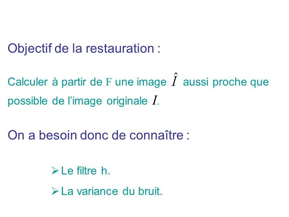 Objectif de la restauration : Calculer à partir de F une image aussi proche que possible de limage originale I. On a besoin donc de connaître : Le fil