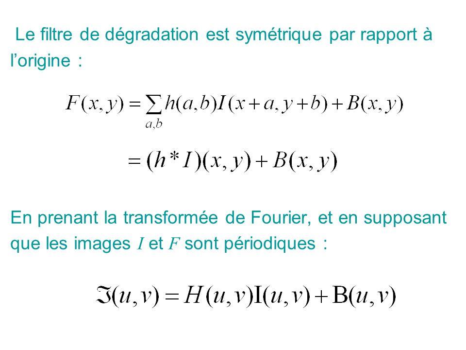 Le filtre de dégradation est symétrique par rapport à lorigine : En prenant la transformée de Fourier, et en supposant que les images I et F sont péri