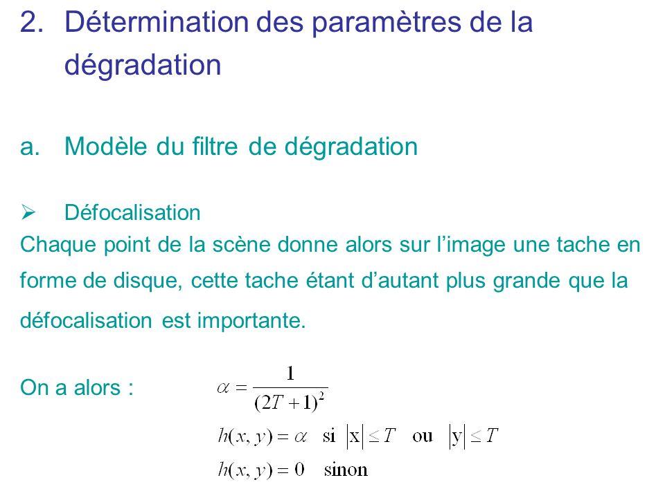 2.Détermination des paramètres de la dégradation a.Modèle du filtre de dégradation Défocalisation Chaque point de la scène donne alors sur limage une