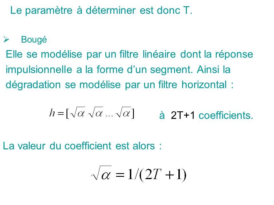 Le paramètre à déterminer est donc T. Bougé Elle se modélise par un filtre linéaire dont la réponse impulsionnelle a la forme dun segment. Ainsi la dé