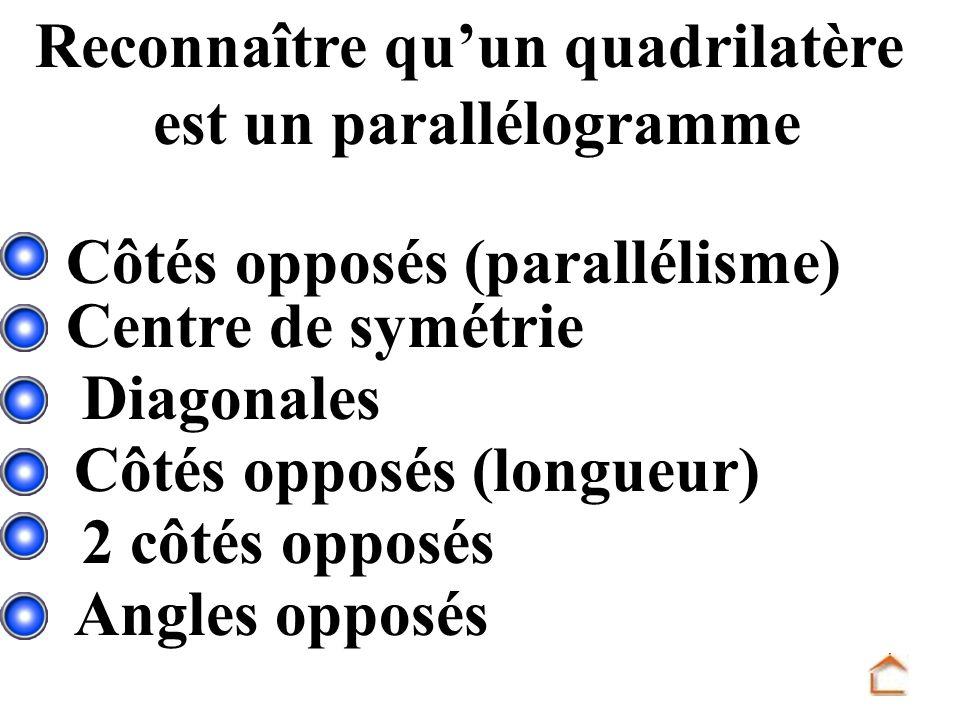 Reconnaître quun quadrilatère est un parallélogramme Centre de symétrie Diagonales Côtés opposés (longueur) 2 côtés opposés Angles opposés Côtés oppos