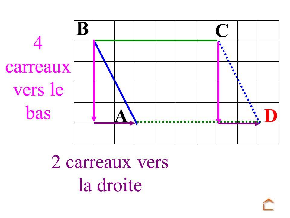 2 carreaux vers la droite 4 carreaux vers le bas D C B A 2 carreaux vers la droite 4 carreaux vers le bas
