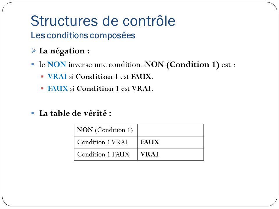 Structures de contrôle Les conditions composées La négation : le NON inverse une condition. NON (Condition 1) est : VRAI si Condition 1 est FAUX. FAUX