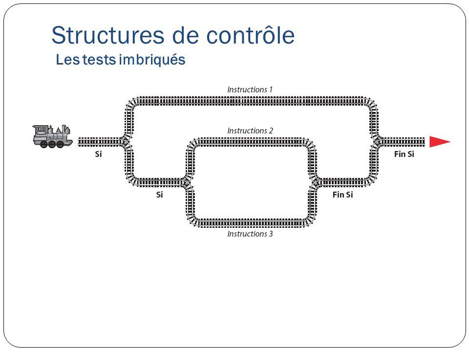 Structures de contrôle Les tests imbriqués