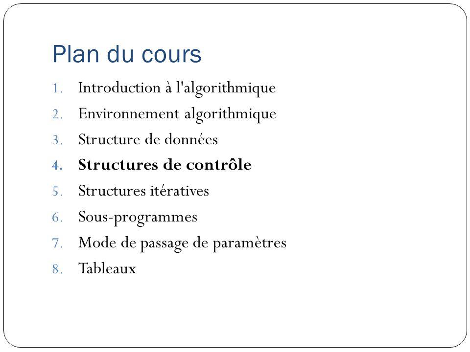 Structures de contrôle Les conditions composées La conjonction : Le ET a les mêmes sens en informatique que dans le langage courant.