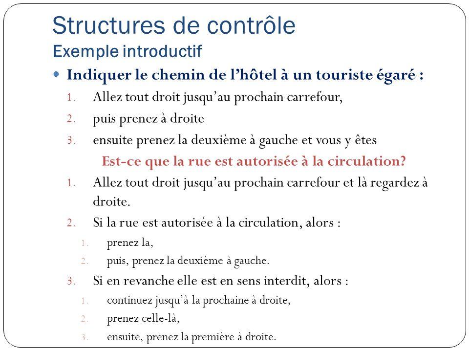 Structures de contrôle Exemple introductif Indiquer le chemin de lhôtel à un touriste égaré : 1. Allez tout droit jusquau prochain carrefour, 2. puis