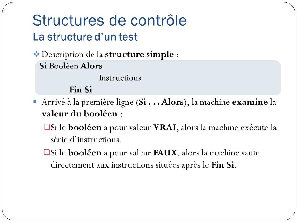 Structures de contrôle La structure dun test Description de la structure simple : Arrivé à la première ligne (Si... Alors), la machine examine la vale