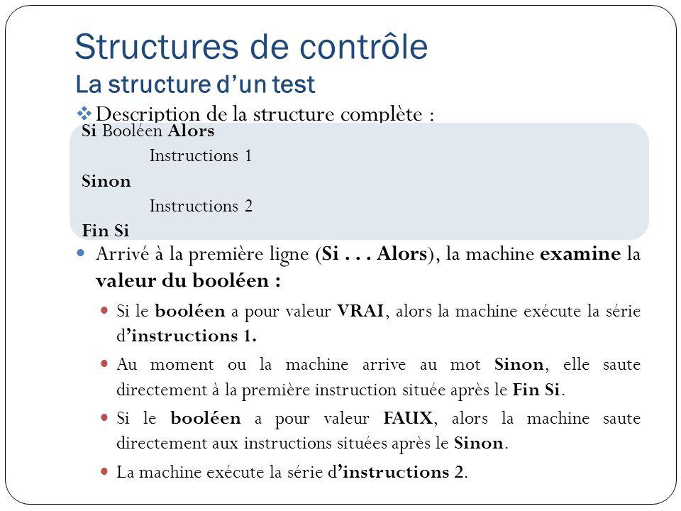 Structures de contrôle La structure dun test Description de la structure complète : Arrivé à la première ligne (Si... Alors), la machine examine la va
