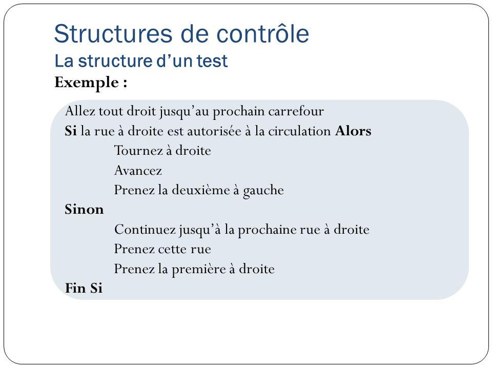 Structures de contrôle Les tests imbriqués Algorithme Temperature_Eau_2 Var : Temp : réel Début Lire (Entrez la température de leau : ; Temp) Si (Temp 0) Alors Ecrire (Cest de la glace) Sinon Si (Temp < 100) Alors Ecrire (Cest du liquide) Sinon Ecrire (Cest de la vapeur) Fin Si Fin Exemple : Un algorithme qui donne létat de leau selon sa température.