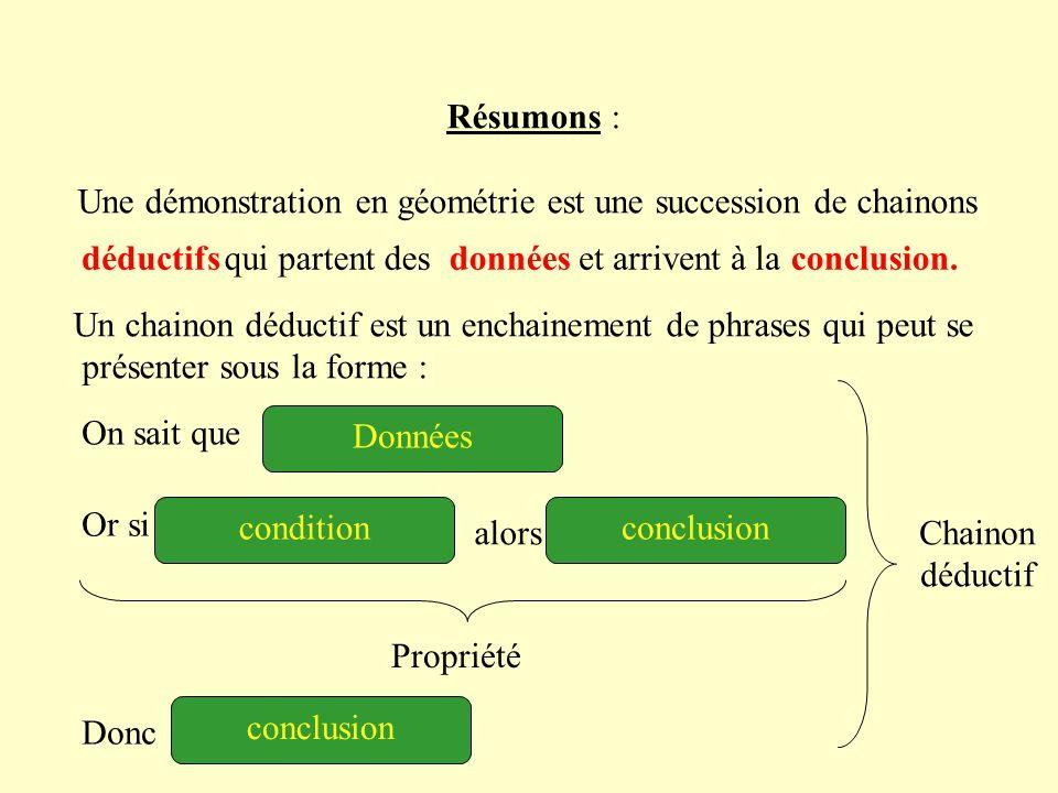 Résumons : Une démonstration en géométrie est une succession de chainons déductifsqui partent desdonnéeset arrivent à laconclusion. Un chainon déducti