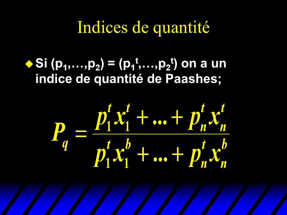 Indices de quantité u Si (p 1,…,p 2 ) = (p 1 t,…,p 2 t ) on a un indice de quantité de Paashes;