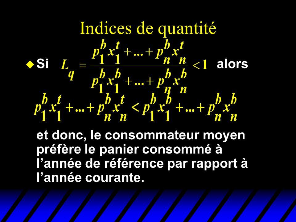 Indices de quantité u Si alors et donc, le consommateur moyen préfère le panier consommé à lannée de référence par rapport à lannée courante.