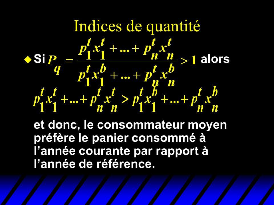 Indices de quantité u Si alors et donc, le consommateur moyen préfère le panier consommé à lannée courante par rapport à lannée de référence.
