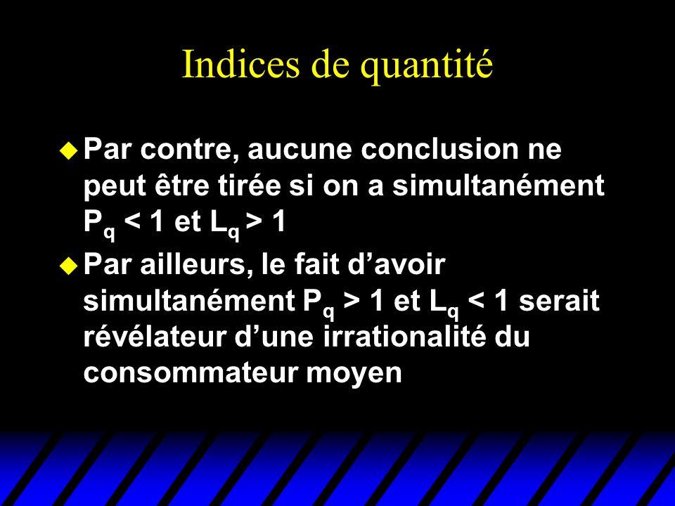Indices de quantité u Par contre, aucune conclusion ne peut être tirée si on a simultanément P q 1 u Par ailleurs, le fait davoir simultanément P q > 1 et L q < 1 serait révélateur dune irrationalité du consommateur moyen