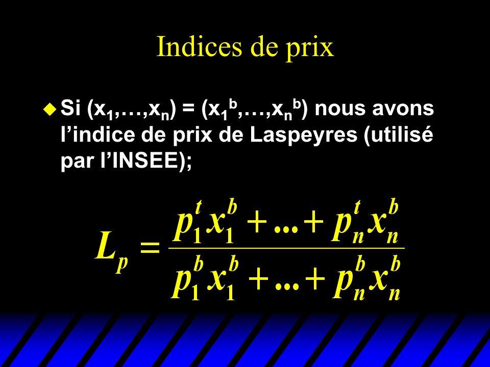 Indices de prix u Si (x 1,…,x n ) = (x 1 b,…,x n b ) nous avons lindice de prix de Laspeyres (utilisé par lINSEE);