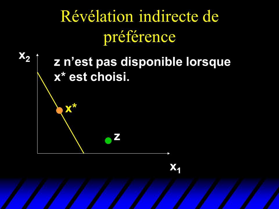 Révélation indirecte de préférence x2x2 x1x1 x* z z nest pas disponible lorsque x* est choisi.