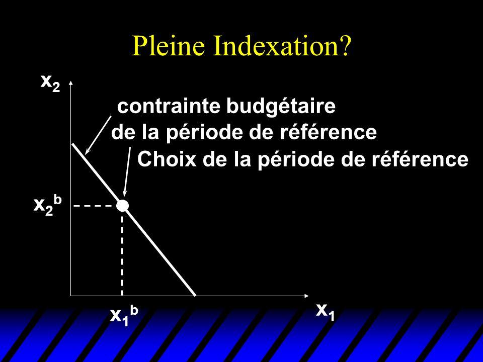 Pleine Indexation.
