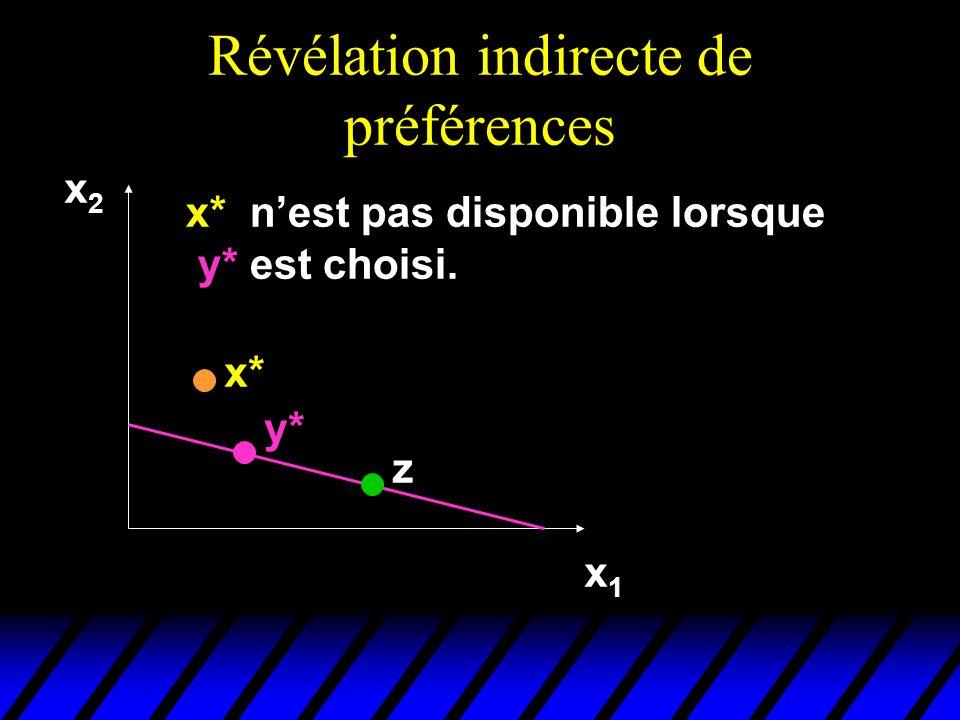Révélation indirecte de préférences x2x2 x1x1 x* y* z x* nest pas disponible lorsque y* est choisi.