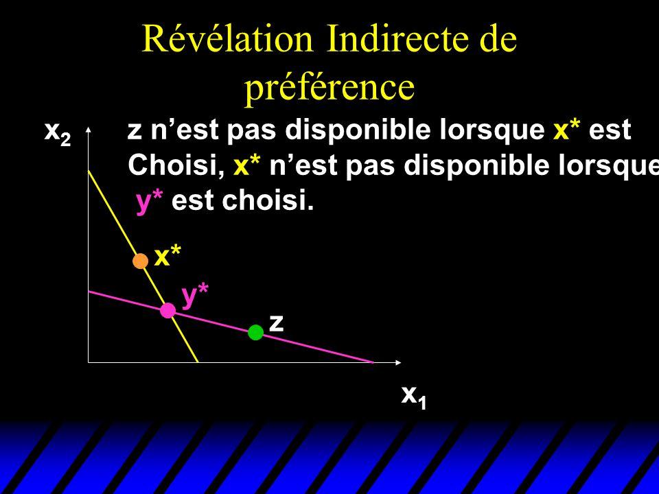 Révélation Indirecte de préférence x2x2 x1x1 x* y* z z nest pas disponible lorsque x* est Choisi, x* nest pas disponible lorsque y* est choisi.