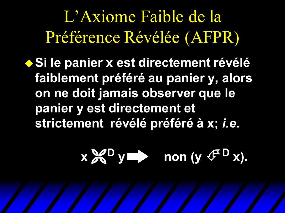 LAxiome Faible de la Préférence Révélée (AFPR) u Si le panier x est directement révélé faiblement préféré au panier y, alors on ne doit jamais observer que le panier y est directement et strictement révélé préféré à x; i.e.