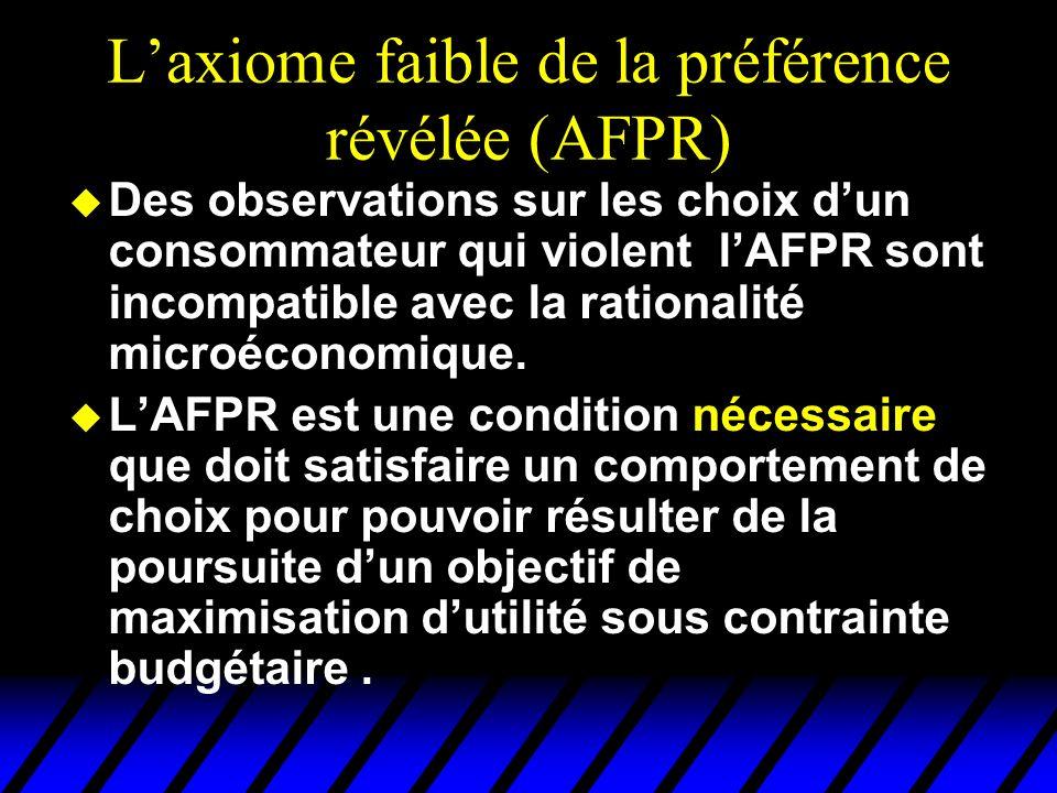 Laxiome faible de la préférence révélée (AFPR) u Des observations sur les choix dun consommateur qui violent lAFPR sont incompatible avec la rationalité microéconomique.