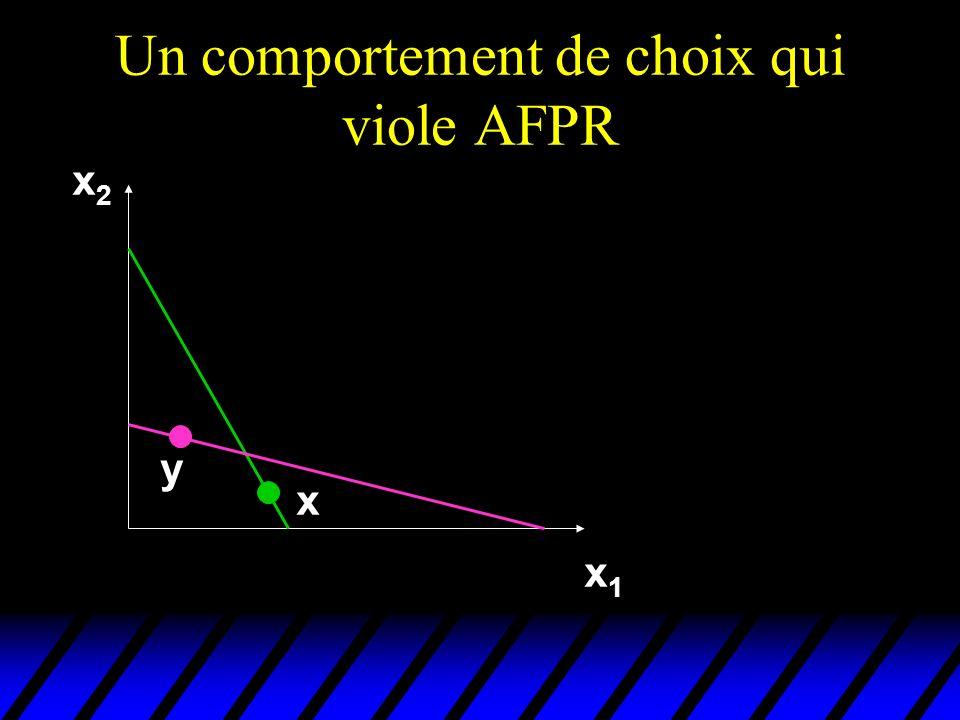 Un comportement de choix qui viole AFPR x2x2 x1x1 x y