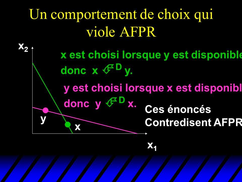 Un comportement de choix qui viole AFPR x2x2 x1x1 x y x est choisi lorsque y est disponible donc x D y.