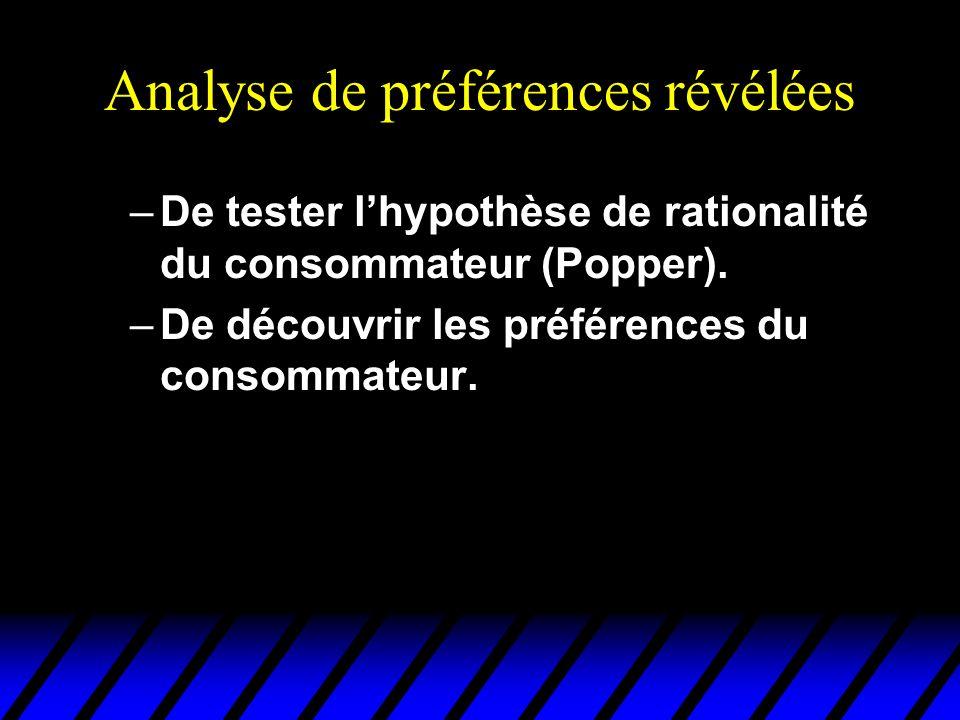 Analyse de préférences révélées –De tester lhypothèse de rationalité du consommateur (Popper).