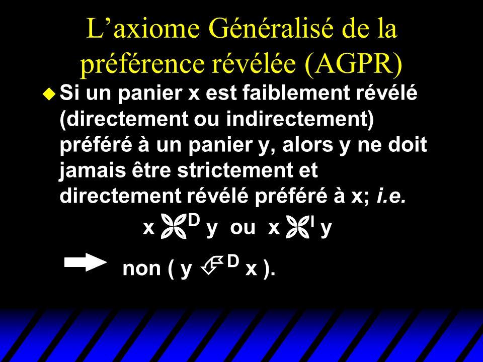 Laxiome Généralisé de la préférence révélée (AGPR) u Si un panier x est faiblement révélé (directement ou indirectement) préféré à un panier y, alors y ne doit jamais être strictement et directement révélé préféré à x; i.e.