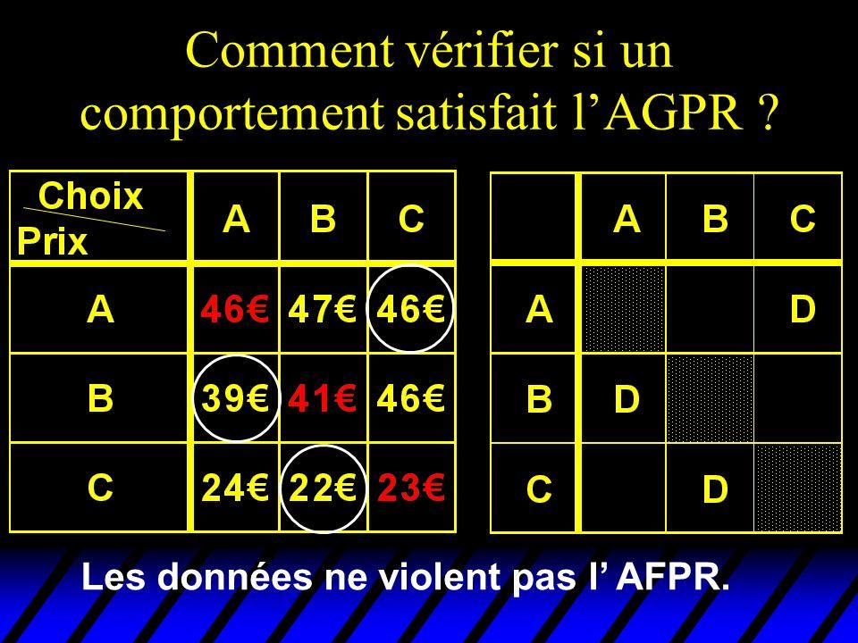 Les données ne violent pas l AFPR.