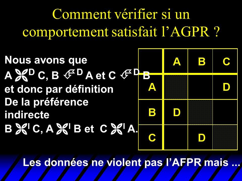 Comment vérifier si un comportement satisfait lAGPR .