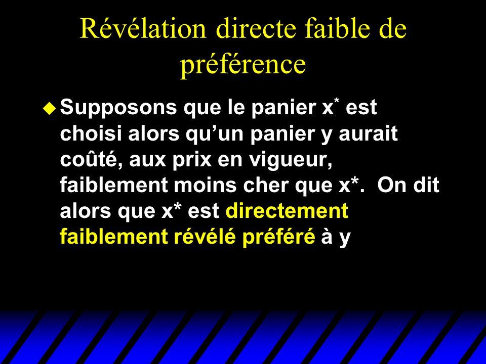 Révélation directe faible de préférence u Supposons que le panier x * est choisi alors quun panier y aurait coûté, aux prix en vigueur, faiblement moins cher que x*.