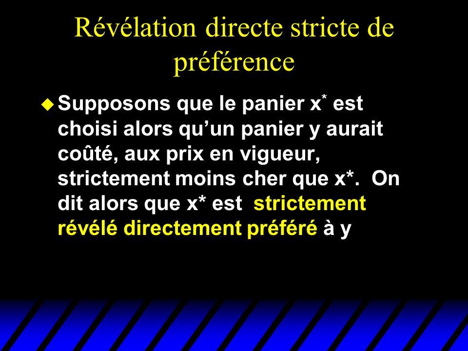 Recouvrer les préférences x2x2 x1x1 A E E est directement révélé Préféré à A.